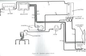 1946 willys jeep wiring wiring diagrams best 1947 willys jeep wiring wiring diagram for you u2022 1940 willys jeep 1946 willys jeep wiring
