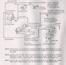 truck wiring diagram for a trinary switch wiring diagram blog radiator ignition switch ive checked the relay and the sending unit truck wiring diagram