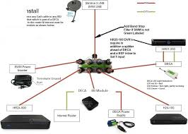 wiring diagram for att nid box needed pleasing att uverse Uverse Nid Wiring Diagram directv cinema whole fair att uverse wiring uverse nid wiring diagram