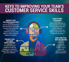 Another Way To Say Customer Service Tips To Improve Your Customer Service Skills Visual Ly