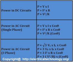 power formulas in dc ac single phase and and ac three phase circuits