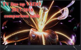 Vizio Tv Lineup 2017 2018 Comparison Table