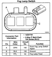 pontiac sunfire gt can you take the front bumper and trim graphic 2005 schematic