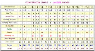 Youth Shoe Size Chart Vs Women S 54 Precise Girls Shoe Size Chart Conversion