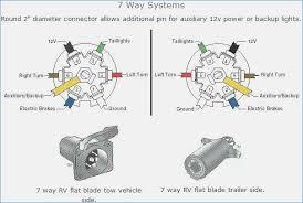 chevrolet trailer wiring wiring diagram operations chevy silverado trailer wiring wiring diagram show chevrolet trailer wiring diagram chevrolet trailer wiring