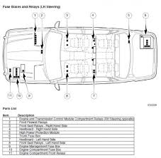 jaguar xjr fuse box diagram jaguar wiring diagrams