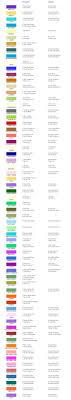 Food Coloring Chart Basic Food Coloring Chart Maydaysheet Co