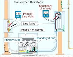 480v to 240v transformer transformer to control transformer wiring 480v to 24v transformer wiring diagram 480v to 240v transformer knowing transformer terms is key to proper calculations 480v to 240v 3 480v to 240v transformer