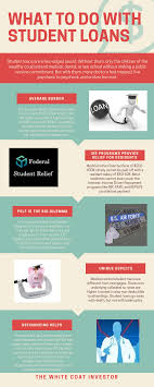 Ultimate Guide To Student Loan Debt Management For Doctors