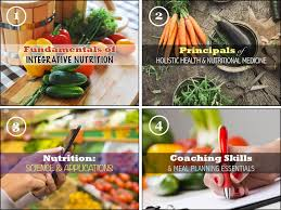 there are 4 core sections the certified nutrition coach diploma