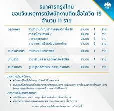 เช็กด่วน พนักงานกรุงไทยติดโควิด 11 ราย 7 สาขา