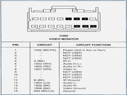 tomcarp 2012 ford explorer fuse box diagram poslovnekarte com 2009 Ford Fusion Fuse Box Diagram at 2012 Ford Expedition Fuse Box Diagram