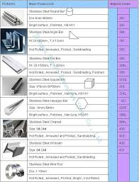 Hot Sale Stainless Steel Angle Bar Angle Iron Material Grade 300 Series Buy Stainless Steel Angle Angle Steel Bar Stainless Steel Angle Bar
