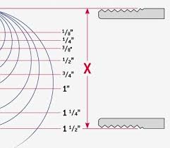 Nominal Bore Size Chart Blastone Threaded Fitting Sizes And Dimensions
