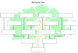 Free Downloadable Family Tree Charts Printable Family Tree Templates Diagram Blank Free Download