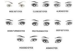 diffe eye shapes eyeliner