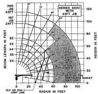 14 Ton Hydra Load Chart Load Charts 12 Ton And 15 Ton