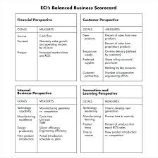 employee performance scorecard template excel free balanced scorecard template excel business hr download medium wor