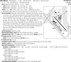 Faa Chart Supplement Sql San Carlos Airport Skyvector