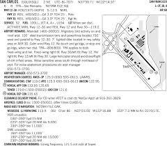 Sfo Runway Chart Sql San Carlos Airport Skyvector
