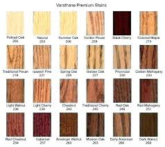 Minwax Wood Stain Colors Chart Minwax Wood Finishing Cloths Ab4k Co