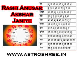 Rashi Chart Name Hindi Alphabets And Zodiac Sign Raashi Akshar Astrologer