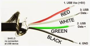 usb cable wiring elec eng world Usb Power Cable Wiring Diagram usb cable wiring usb power supply wiring diagram
