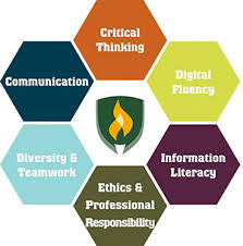 Define Transferable Skills Home Ethics Professional Responsibility Rasguides At Rasmussen