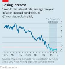 Bond Interest Rates Chart The Long Term Decline In Bond Yields Enters A New Phase