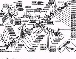 kazuma engine diagram new era of wiring diagram • service info and owners manuals rh mefast com kazuma 250cc engine kazuma 150cc engine