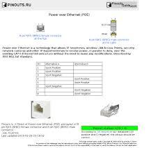 poe cat5 wiring diagram wordoflife me Cat5 Wiring Diagram poe cat5 wiring diagram 1 cat5 wiring diagram pdf