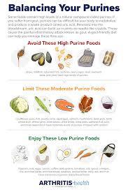 Diet Chart Uric Acid All About Gout Symptoms Diagnosis Treatment