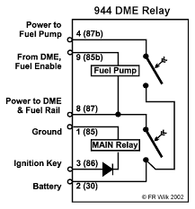 1986 porsche 944 wiring diagram 1986 image wiring porsche 944 dme wiring diagram jodebal com on 1986 porsche 944 wiring diagram