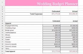 budgeting plans templates business cost analysis template wedding budget planner business