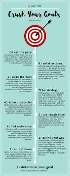 what are your professional goals become a better goal setter infographic achieving goals
