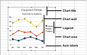Types Of Charts In Openoffice Calc Editing Charts Apache Openoffice Wiki