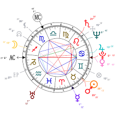 Astrology And Natal Chart Of Liberace Born On 1919 05 16