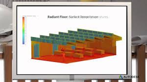 Ac Designs Inc Hvac Design Understanding Heating Ventilation Air Conditioning Systems