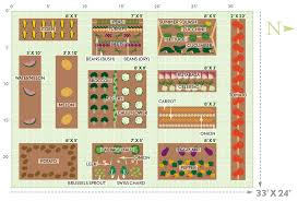 a garden plan will help you with everything from how to space your plants to when to put them in the ground and where you could draw up a plan on graph