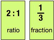 ratios in fraction form ratio v fraction