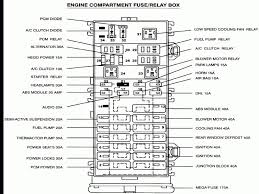 get fuse box free here 1998 ford expedition fuse box location at 1998 Expedition Fuse Box Diagram