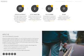 020 Template Ideas Themes Personal Website Formidable Html Profile