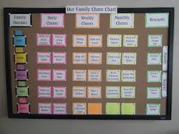 Family Chore Chart Love This Idea Might Just Have A Print