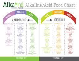 Alkaline And Acidic Food Chart Pdf 61 Disclosed Alkaline Foods List Chart