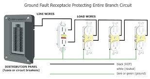 how to wire a subpanel breaker box make screw terminal connections how to wire a subpanel breaker box wiring diagram amp breaker box sub panel electrical pa