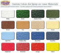 Raptor Liner Color Chart Spray Lining Color Chart Bed Liner Paint Truck Bed Liner