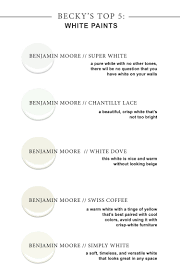 Lovely My Top 5 Favorite White Paint Colors! You Just Canu0027t Go Wrong With These  Options. But Always Remember To Paint Some Cardstock Samples And See How  They Look ...