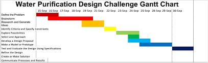 Pltw Gantt Chart Edd Mini Project Powell Engineering Portfolio