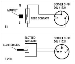 sz series turbine gas meters from istec corporation the flow technical data for model sz series turbine gas meters