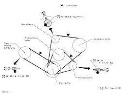 1984 nissan 300zx belt diagram wiring diagram list 1984 nissan 300zx belt diagram wiring diagram expert 1984 nissan 300zx timing belt replacement 1984 nissan 300zx belt diagram